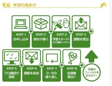 イラスト通信 ブログ2.jpg