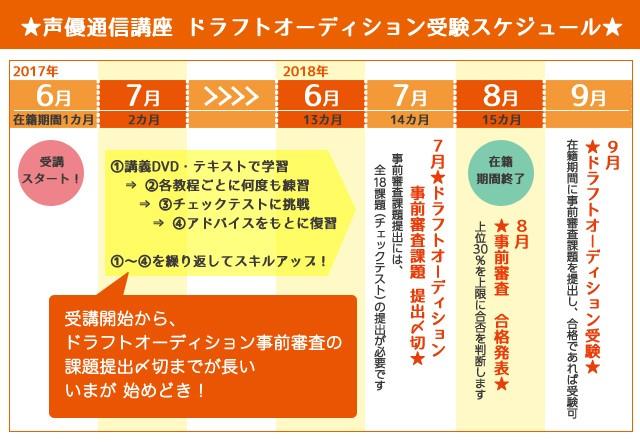 受験スケジュール6月.jpg