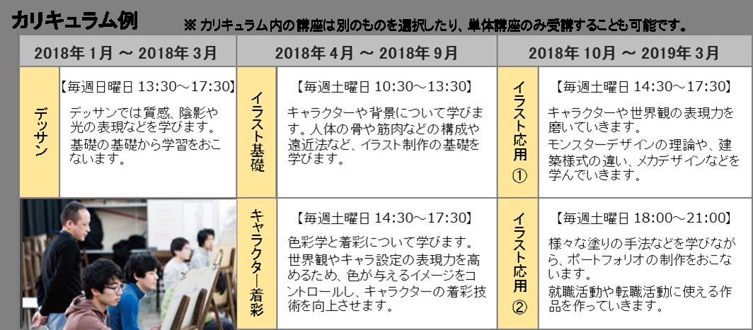 201801イラスト系カリキュラム例.png