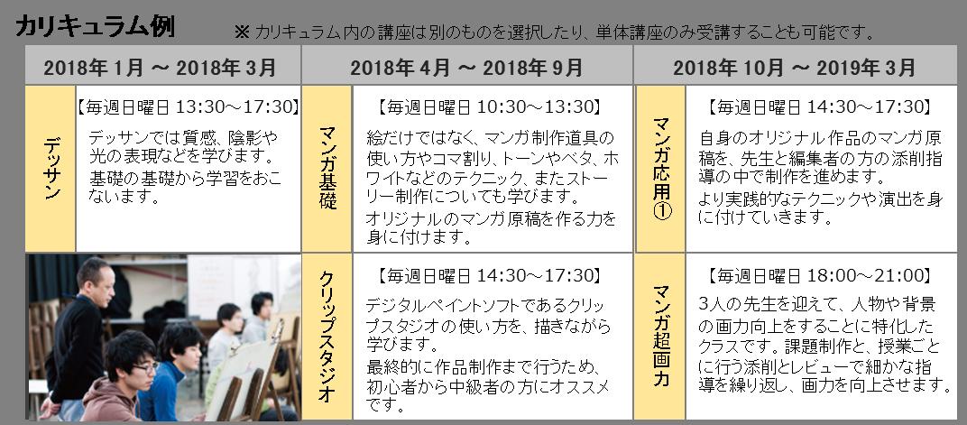 201801マンガ系カリキュラム例.png